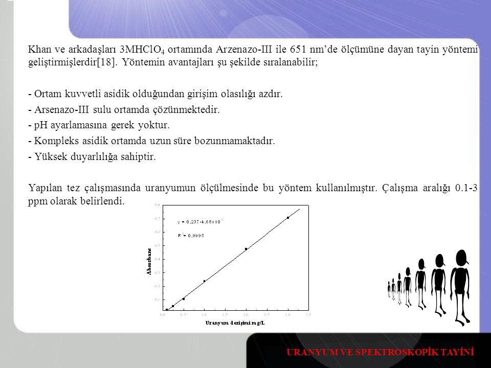 Khan ve arkadaşları 3MHClO4 ortamında Arzenazo-III ile 651 nm'de ölçümüne dayan tayin yöntemi geliştirmişlerdir[18]. Yöntemin avantajları şu şekilde sıralanabilir; - Ortam kuvvetli asidik olduğundan girişim olasılığı azdır. - Arsenazo-III sulu ortamda çözünmektedir. - pH ayarlamasına gerek yoktur. - Kompleks asidik ortamda uzun süre bozunmamaktadır. - Yüksek duyarlılığa sahiptir. Yapılan tez çalışmasında uranyumun ölçülmesinde bu yöntem kullanılmıştır. Çalışma aralığı 0.1-3 ppm olarak belirlendi.